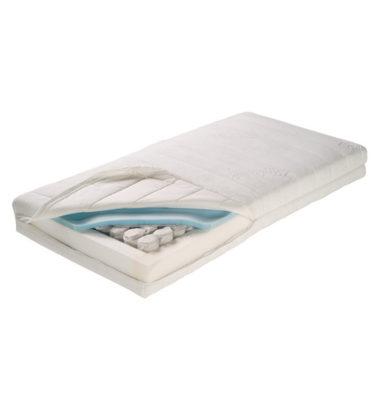 ABZ pocketvering matras
